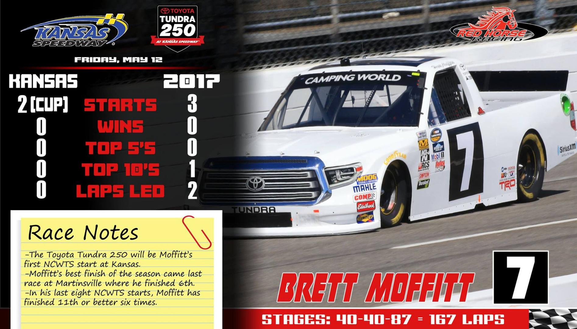Moffitt makes his first NCWTS start in KC Friday night